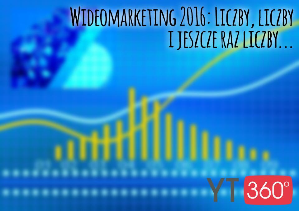 wideomarketing