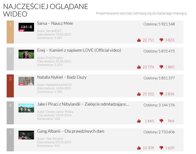 Zrzut ekranu 2015-09-10 o 11.44.42