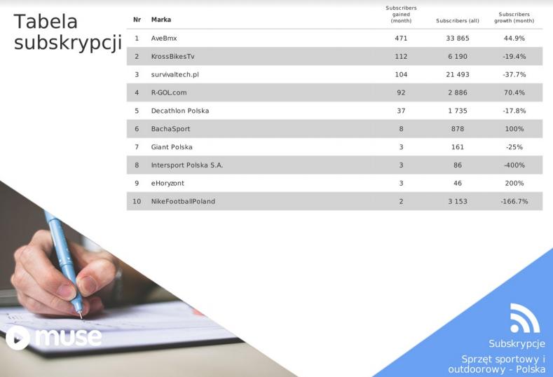 Zrzut ekranu 2017-07-17 o 17.34.33